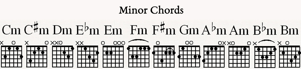 simpleminorchords